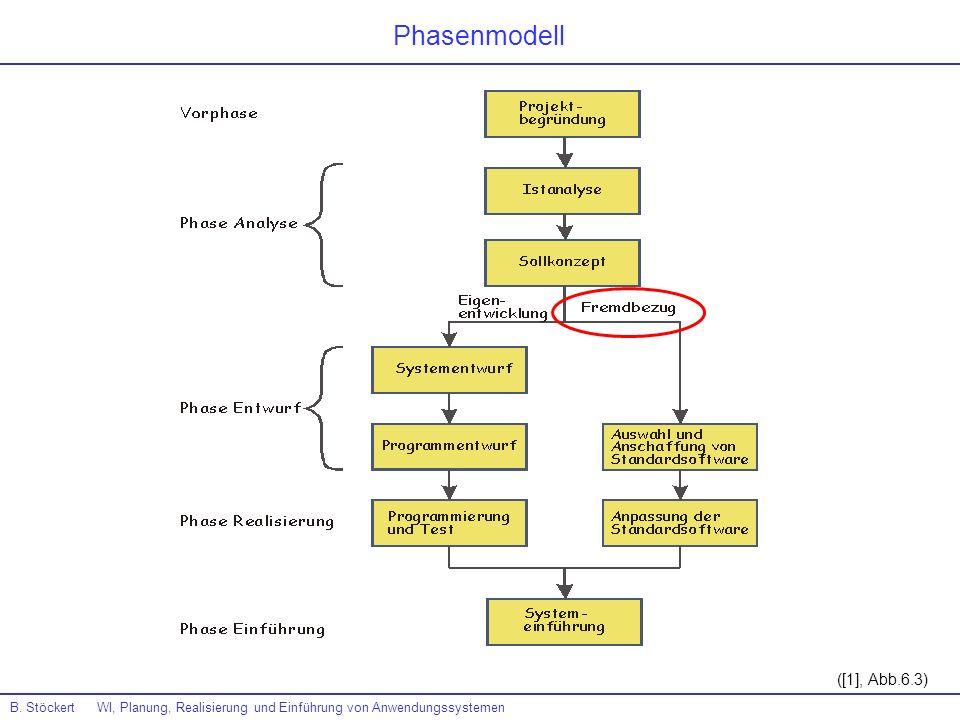 Phasenmodell ([1], Abb.6.3) B.